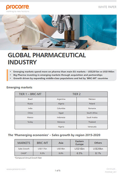 Procorre whitepapers Global Pharmaceutical industry P1